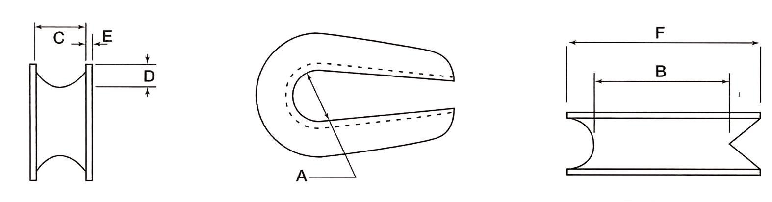 open-cable-thimbles